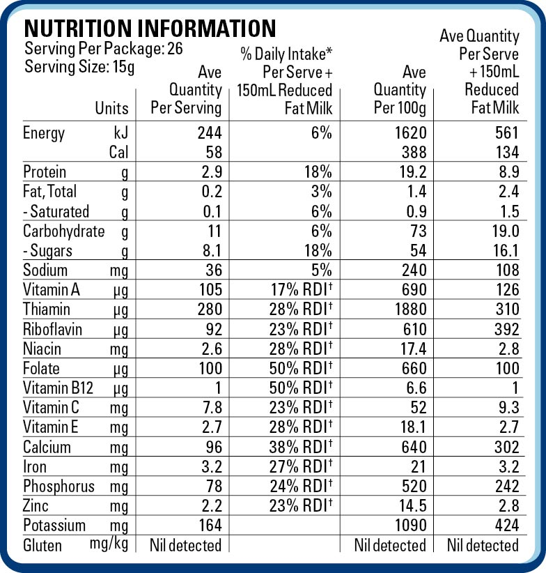 Nutritional table everyday dutch chocolate